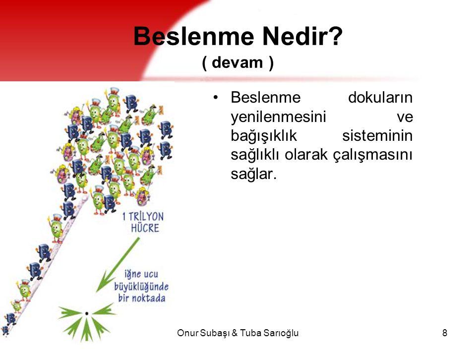 Onur Subaşı & Tuba Sarıoğlu39 VitaminlerBulundukları BesinlerVücuttaki Fonksiyonları A vitamini Balık yağı yumurta sarısı, süt, peynir karaciğer yeşil sebzelerde bulunur.