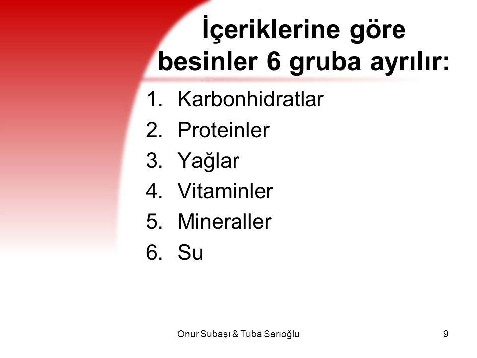Onur Subaşı & Tuba Sarıoğlu9 İçeriklerine göre besinler 6 gruba ayrılır: 1.Karbonhidratlar 2.Proteinler 3.Yağlar 4.Vitaminler 5.Mineraller 6.Su