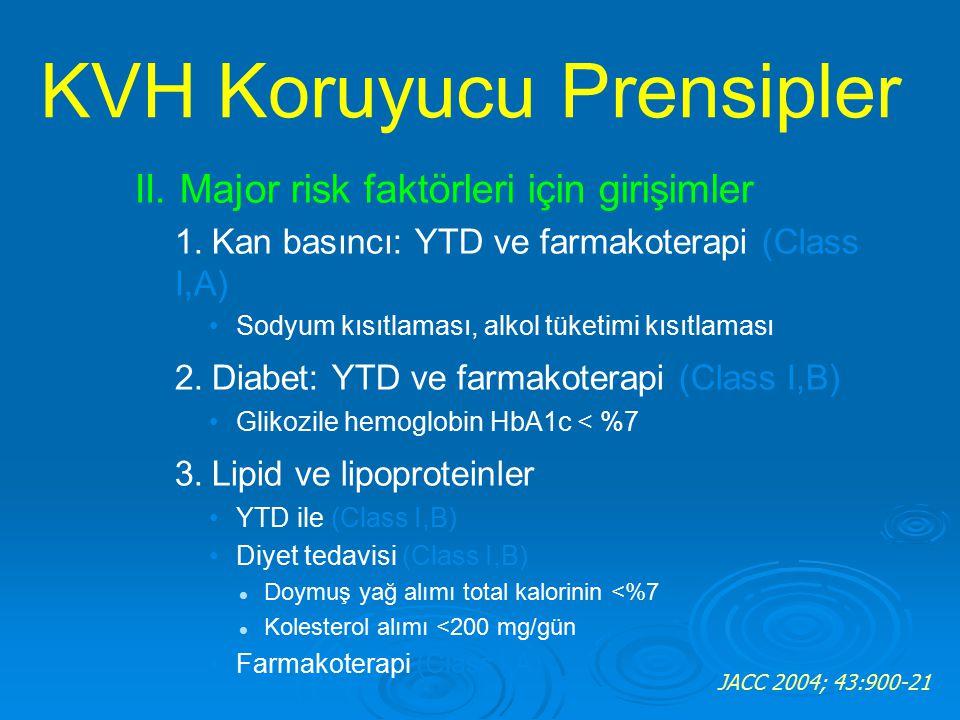 II. Major risk faktörleri için girişimler 1.Kan basıncı: YTD ve farmakoterapi (Class I,A) Sodyum kısıtlaması, alkol tüketimi kısıtlaması 2.Diabet: YTD