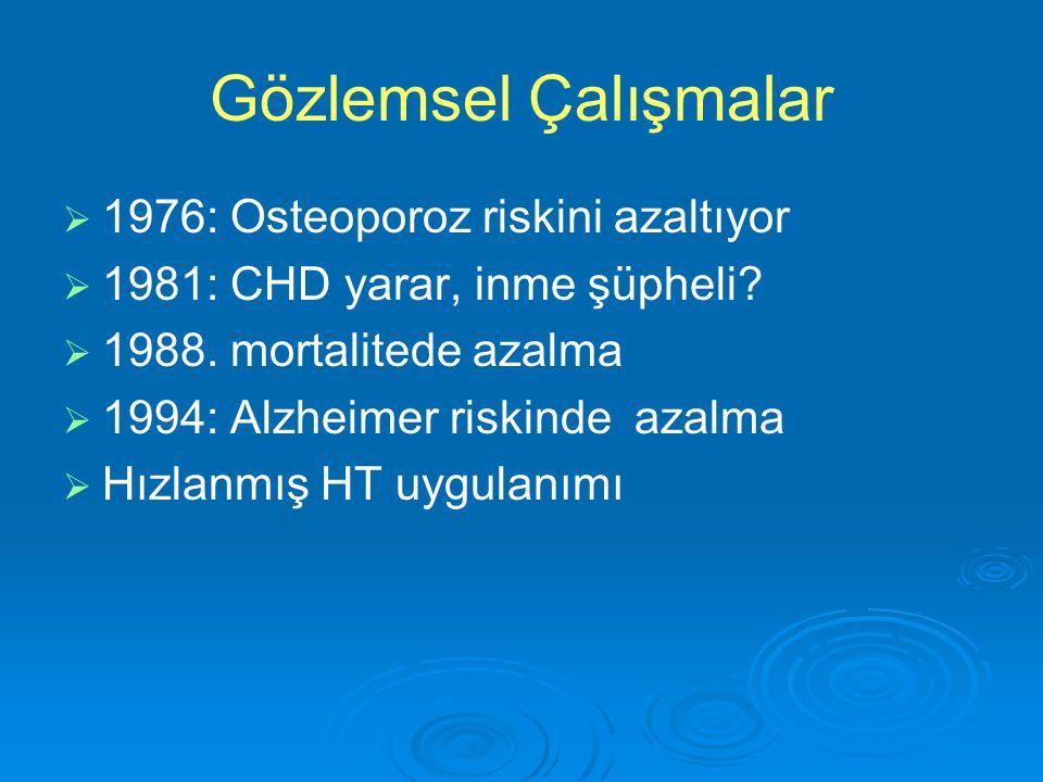 Gözlemsel Çalışmalar   1976: Osteoporoz riskini azaltıyor   1981: CHD yarar, inme şüpheli?   1988. mortalitede azalma   1994: Alzheimer riskin