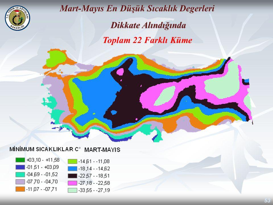 53 Mart-Mayıs En Düşük Sıcaklık Degerleri Dikkate Alındığında Toplam 22 Farklı Küme