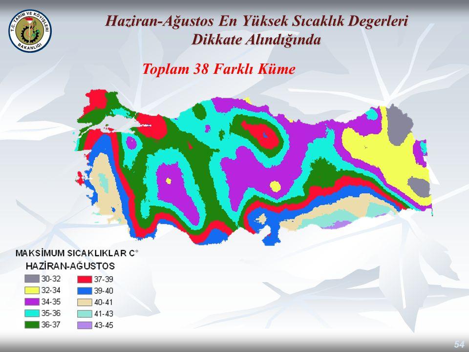 54 Haziran-Ağustos En Yüksek Sıcaklık Degerleri Dikkate Alındığında Toplam 38 Farklı Küme
