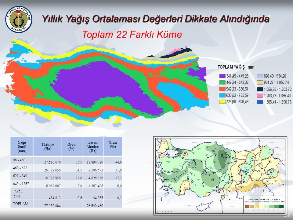 57 Yıllık Yağış Ortalaması Değerleri Dikkate Alındığında Toplam 22 Farklı Küme Yağış Sınıfı (mm) Türkiye (Ha) Oran (%) Tarım Alanları (Ha) Oran (%) 96