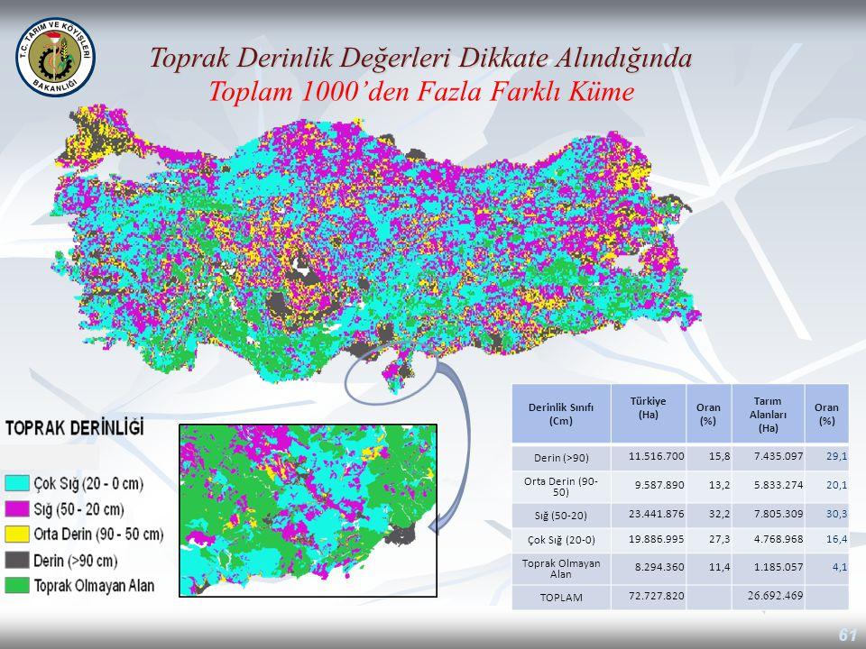 61 Toprak Derinlik Değerleri Dikkate Alındığında Toplam 1000'den Fazla Farklı Küme Derinlik Sınıfı (Cm) Türkiye (Ha) Oran (%) Tarım Alanları (Ha) Oran