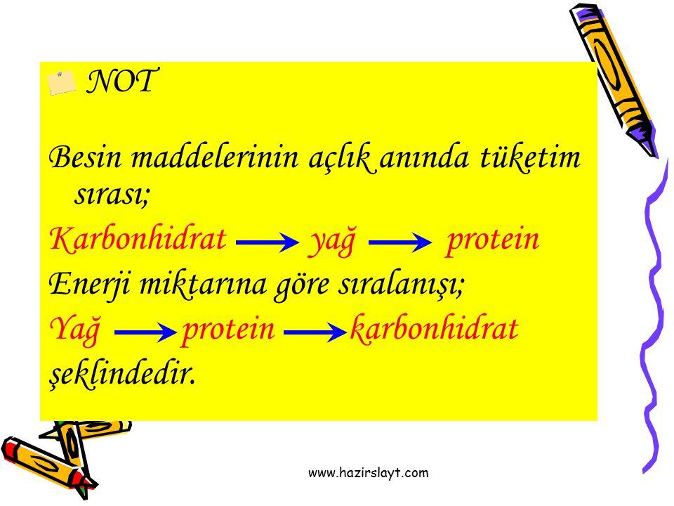 www.hazirslayt.com NOT Besin maddelerinin açlık anında tüketim sırası; Karbonhidrat yağ protein Enerji miktarına göre sıralanışı; Yağ protein karbonhi