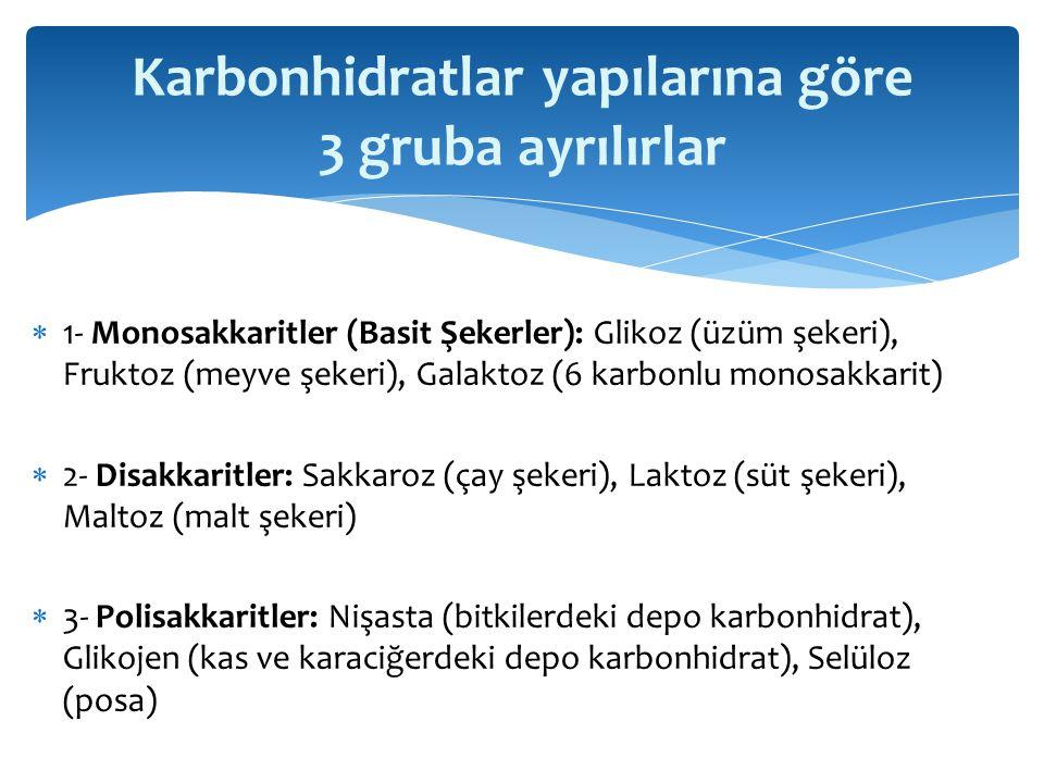  1- Monosakkaritler (Basit Şekerler): Glikoz (üzüm şekeri), Fruktoz (meyve şekeri), Galaktoz (6 karbonlu monosakkarit)  2- Disakkaritler: Sakkaroz (çay şekeri), Laktoz (süt şekeri), Maltoz (malt şekeri)  3- Polisakkaritler: Nişasta (bitkilerdeki depo karbonhidrat), Glikojen (kas ve karaciğerdeki depo karbonhidrat), Selüloz (posa) Karbonhidratlar yapılarına göre 3 gruba ayrılırlar