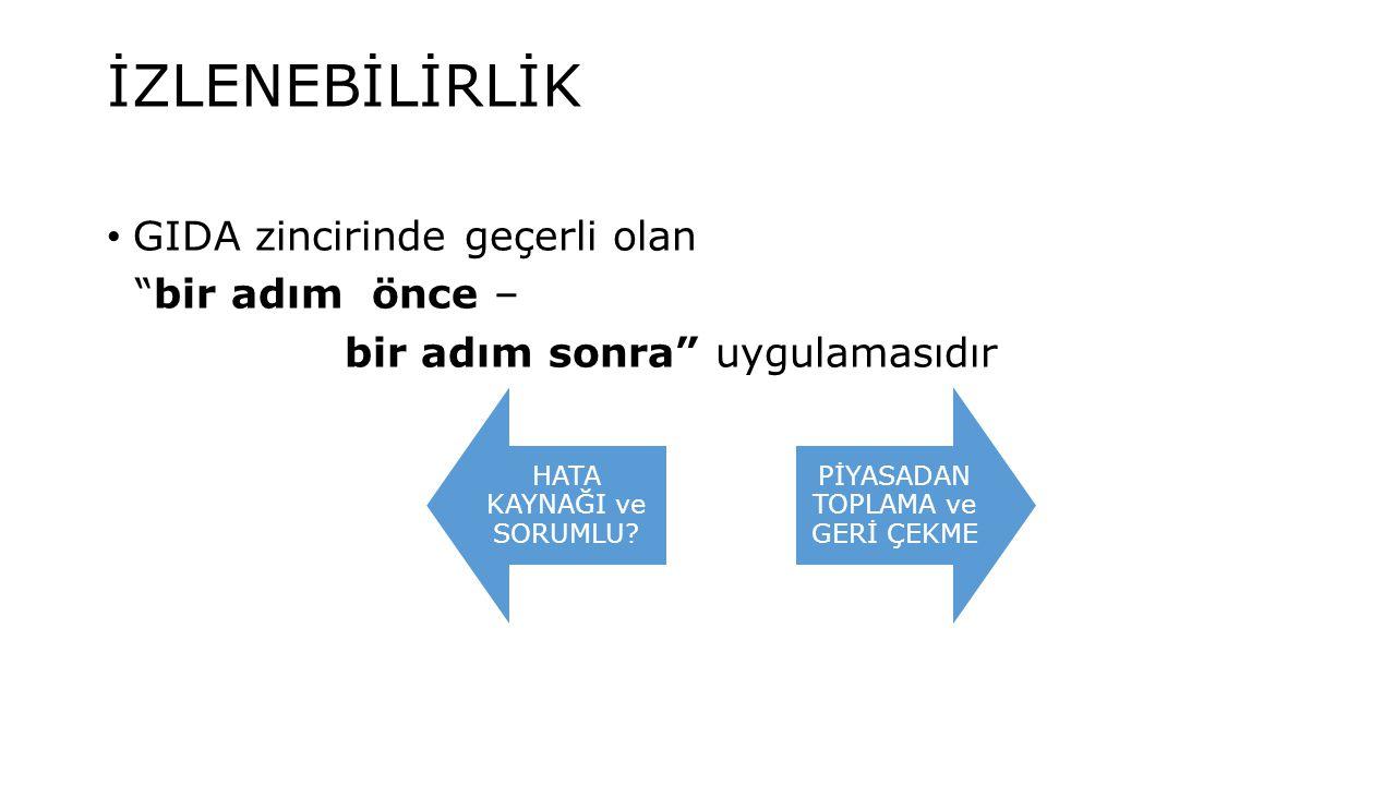 e-ETİKETLEME(ÜDTS) 03.09.2013 TGK ETİKETLEME Y.