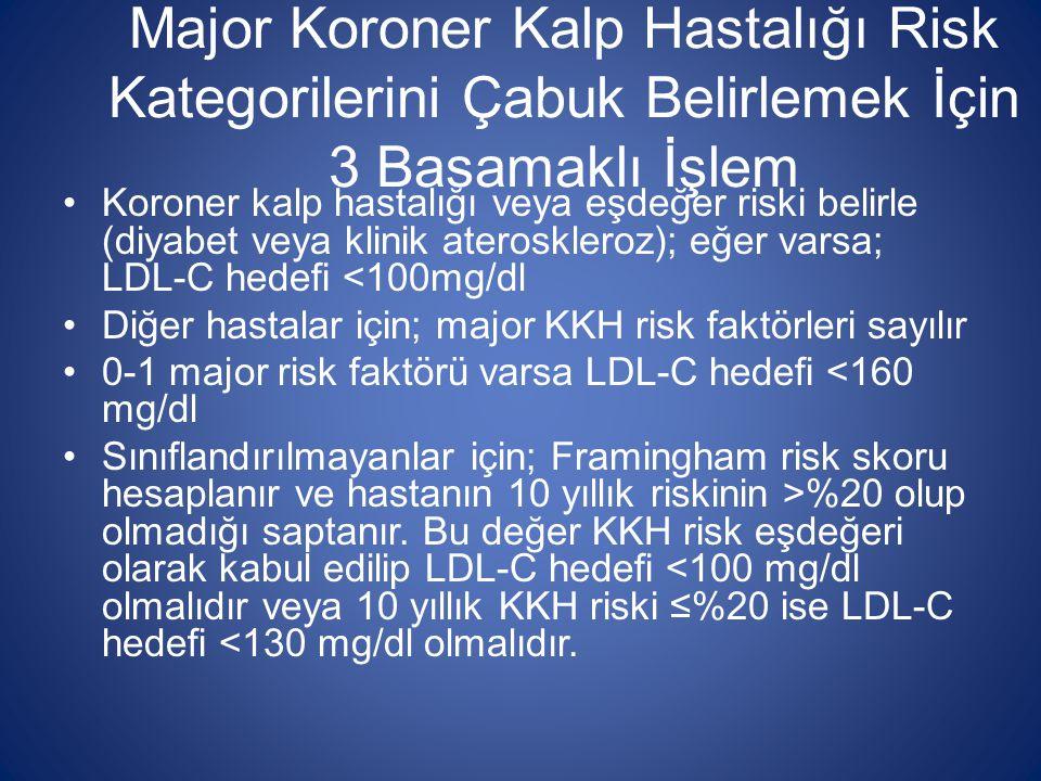 Major Koroner Kalp Hastalığı Risk Kategorilerini Çabuk Belirlemek İçin 3 Basamaklı İşlem Koroner kalp hastalığı veya eşdeğer riski belirle (diyabet ve