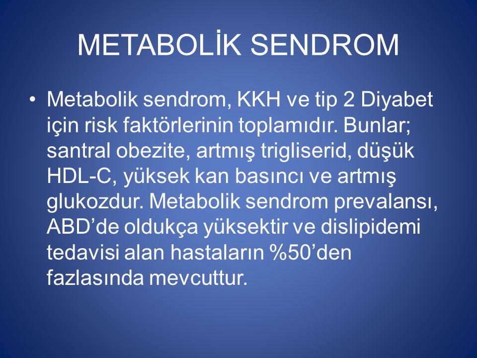 METABOLİK SENDROM Metabolik sendrom, KKH ve tip 2 Diyabet için risk faktörlerinin toplamıdır. Bunlar; santral obezite, artmış trigliserid, düşük HDL-C