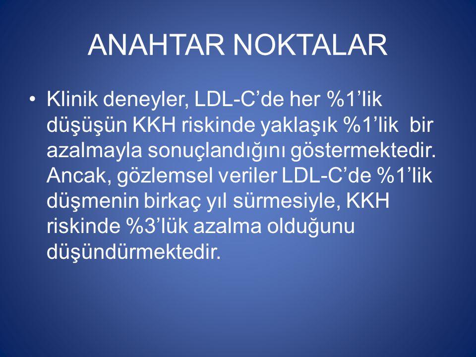 ANAHTAR NOKTALAR Non-HDL-C düzeyleri, apolipoprotein B düzeyi ile çok ilişkilidir ve yüksek trigliseridli hastalarda (≥200 mg/dl) KKH riskinin LDL-C'den daha iyi bir belirleyicisidir.