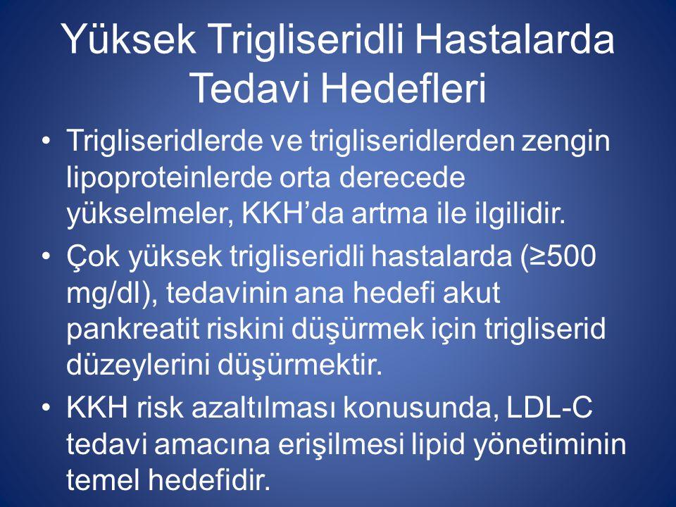 Yüksek Trigliseridli Hastalarda Tedavi Hedefleri Trigliseridlerde ve trigliseridlerden zengin lipoproteinlerde orta derecede yükselmeler, KKH'da artma