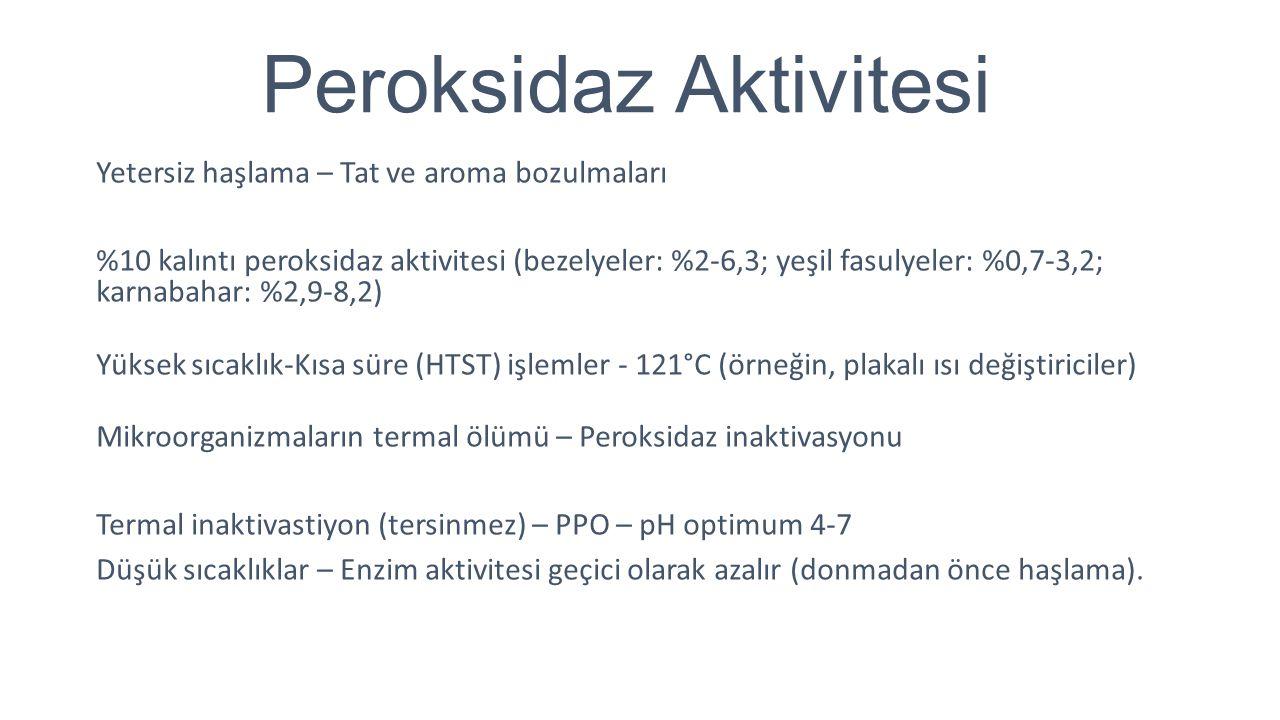 Peroksidaz Aktivitesi - 2 Sitrik asit (genelde %0.1 civarı) – Bakır ile kelat oluşumu İyon ya da moleküllerin metal bağlayarak oluşturdukları yapıların özel bir çeşidine «kelat» denir.