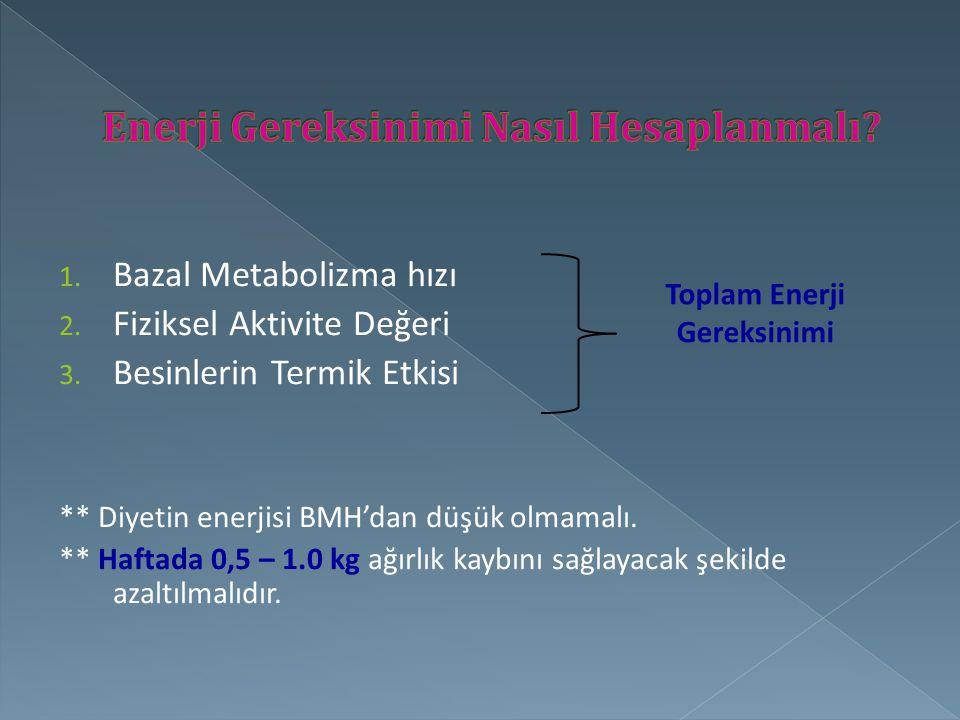1. Bazal Metabolizma hızı 2. Fiziksel Aktivite Değeri 3. Besinlerin Termik Etkisi ** Diyetin enerjisi BMH'dan düşük olmamalı. ** Haftada 0,5 – 1.0 kg
