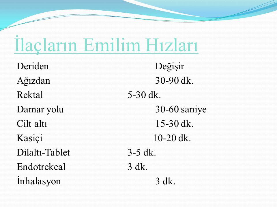 İlaçların Emilim Hızları DeridenDeğişir Ağızdan30-90 dk.
