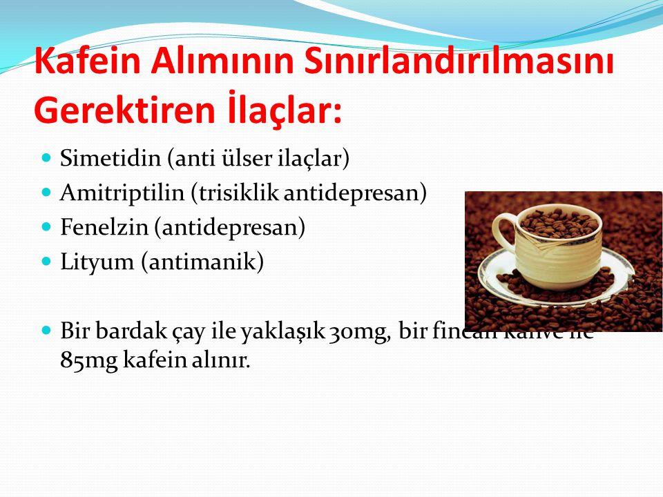 Kafein Alımının Sınırlandırılmasını Gerektiren İlaçlar: Simetidin (anti ülser ilaçlar) Amitriptilin (trisiklik antidepresan) Fenelzin (antidepresan) Lityum (antimanik) Bir bardak çay ile yaklaşık 30mg, bir fincan kahve ile 85mg kafein alınır.