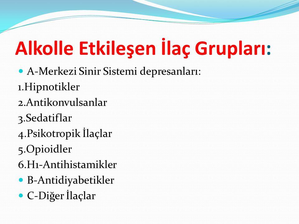 Alkolle Etkileşen İlaç Grupları: A-Merkezi Sinir Sistemi depresanları: 1.Hipnotikler 2.Antikonvulsanlar 3.Sedatiflar 4.Psikotropik İlaçlar 5.Opioidler 6.H1-Antihistamikler B-Antidiyabetikler C-Diğer İlaçlar