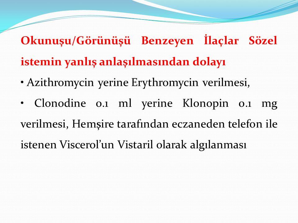 Okunuşu/Görünüşü Benzeyen İlaçlar Sözel istemin yanlış anlaşılmasından dolayı Azithromycin yerine Erythromycin verilmesi, Clonodine 0.1 ml yerine Klonopin 0.1 mg verilmesi, Hemşire tarafından eczaneden telefon ile istenen Viscerol'un Vistaril olarak algılanması