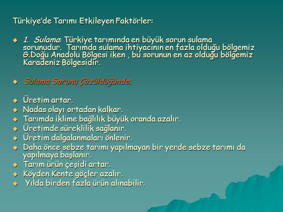 Türkiye'de Tarımı Etkileyen Faktörler:  1.