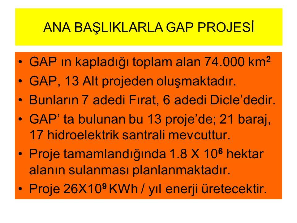 ANA BAŞLIKLARLA GAP PROJESİ GAP ın kapladığı toplam alan 74.000 km 2 GAP, 13 Alt projeden oluşmaktadır. Bunların 7 adedi Fırat, 6 adedi Dicle'dedir. G