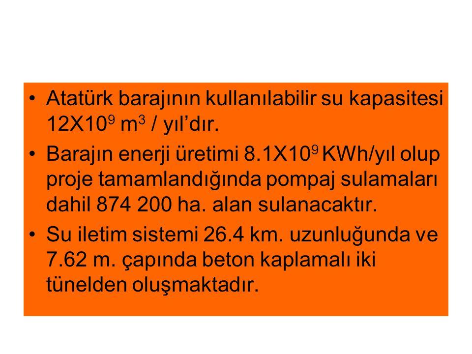 Atatürk barajının kullanılabilir su kapasitesi 12X10 9 m 3 / yıl'dır. Barajın enerji üretimi 8.1X10 9 KWh/yıl olup proje tamamlandığında pompaj sulama