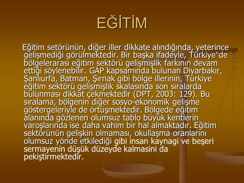 """EĞİTİM Eğitim setörünün, diğer iller dikkate alındığında, yeterince gelişmediği görülmektedir. Bir başka ifadeyle, Türkiye """" de bölgelerarası eğitim s"""