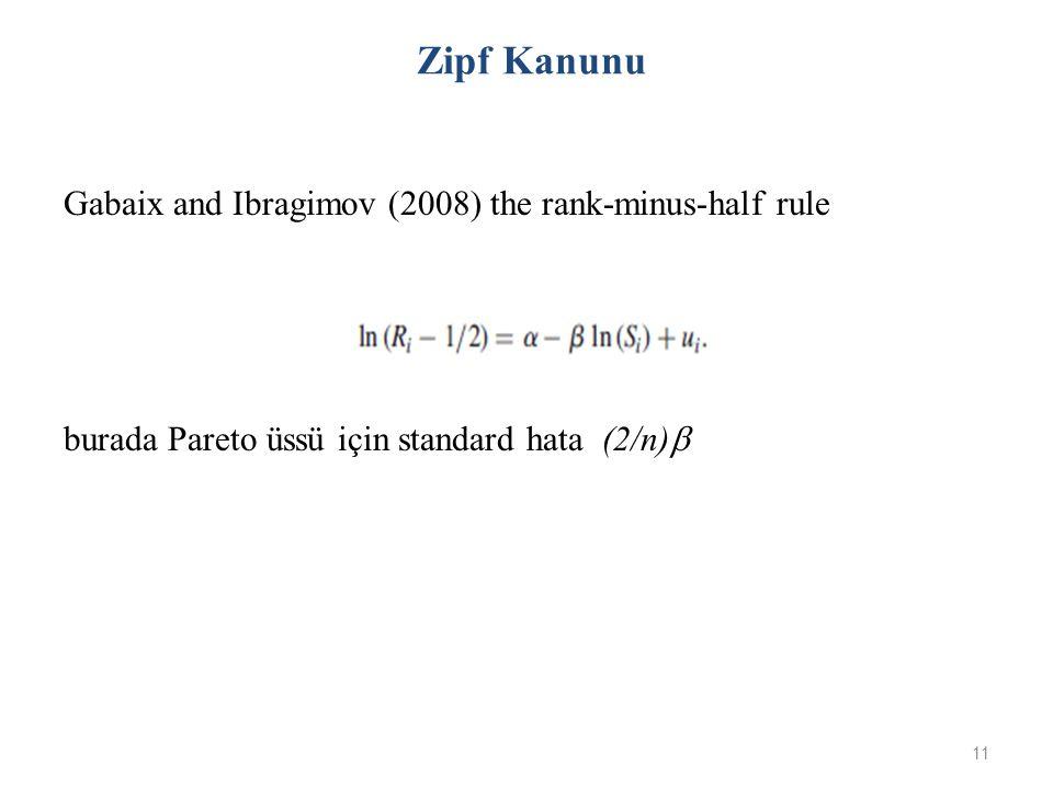 Zipf Kanunu Gabaix and Ibragimov (2008) the rank-minus-half rule burada Pareto üssü için standard hata (2/n)  11