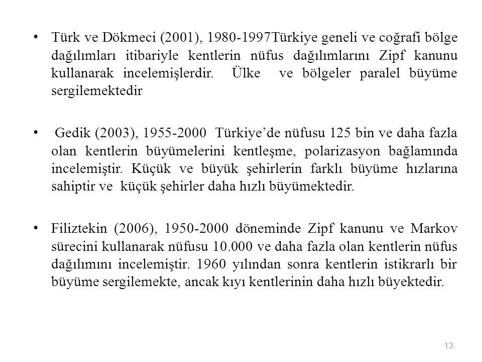 13 Türk ve Dökmeci (2001), 1980-1997Türkiye geneli ve coğrafi bölge dağılımları itibariyle kentlerin nüfus dağılımlarını Zipf kanunu kullanarak incelemişlerdir.