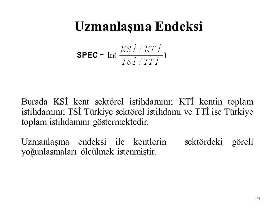 Uzmanlaşma Endeksi 24 SPEC = Burada KSİ kent sektörel istihdamını; KTİ kentin toplam istihdamını; TSİ Türkiye sektörel istihdamı ve TTİ ise Türkiye toplam istihdamını göstermektedir.