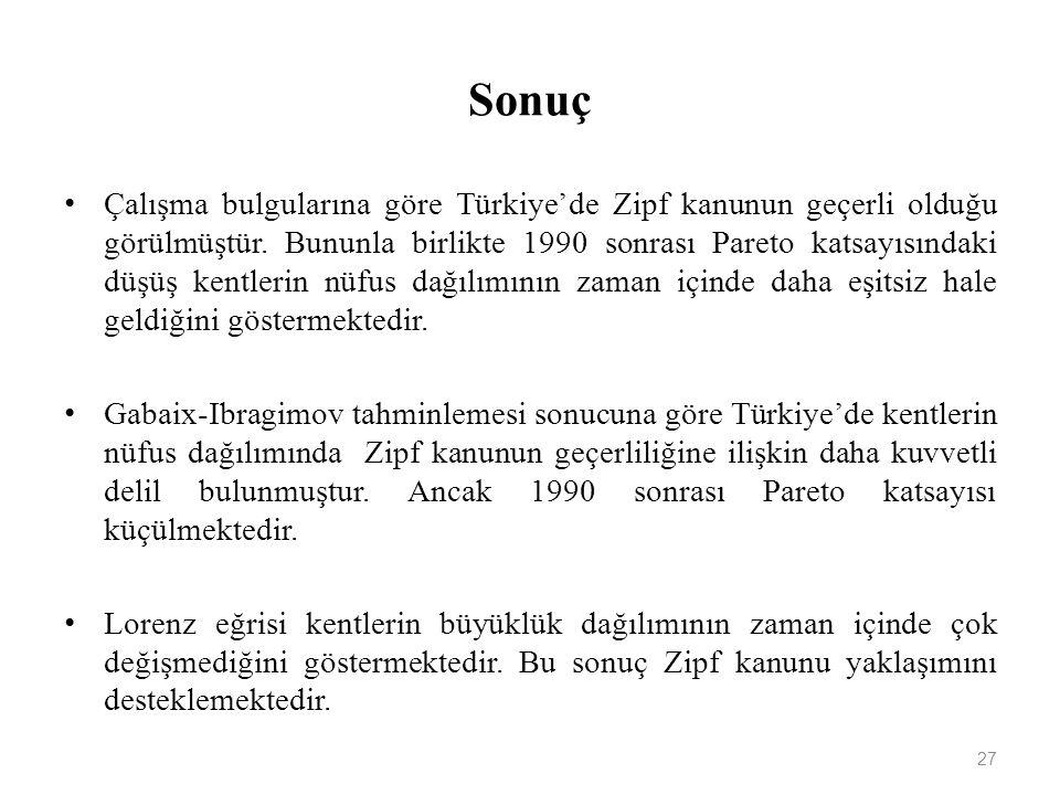 Sonuç Çalışma bulgularına göre Türkiye'de Zipf kanunun geçerli olduğu görülmüştür. Bununla birlikte 1990 sonrası Pareto katsayısındaki düşüş kentlerin