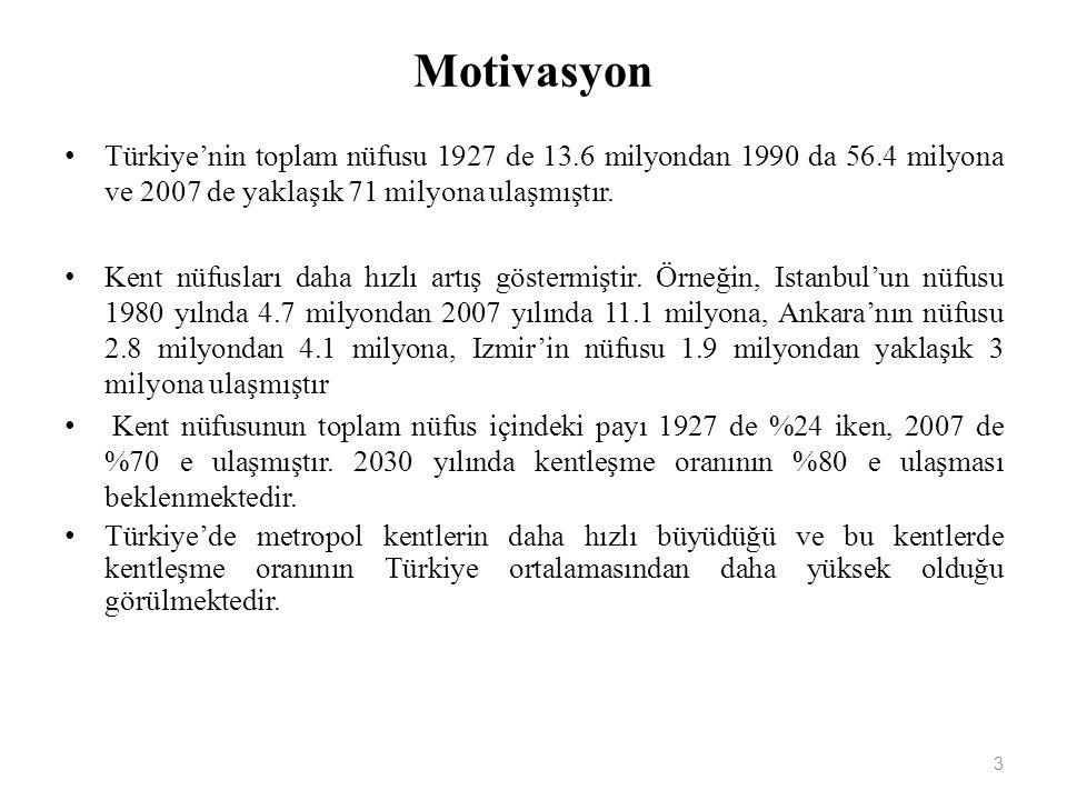 Motivasyon Türkiye'nin toplam nüfusu 1927 de 13.6 milyondan 1990 da 56.4 milyona ve 2007 de yaklaşık 71 milyona ulaşmıştır. Kent nüfusları daha hızlı