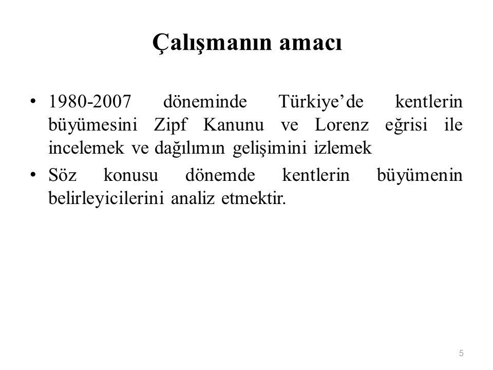 Çalışmanın amacı 1980-2007 döneminde Türkiye'de kentlerin büyümesini Zipf Kanunu ve Lorenz eğrisi ile incelemek ve dağılımın gelişimini izlemek Söz konusu dönemde kentlerin büyümenin belirleyicilerini analiz etmektir.