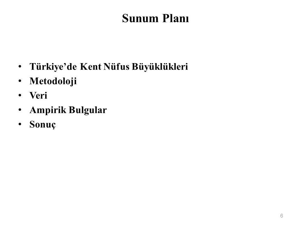 Sunum Planı Türkiye'de Kent Nüfus Büyüklükleri Metodoloji Veri Ampirik Bulgular Sonuç 6