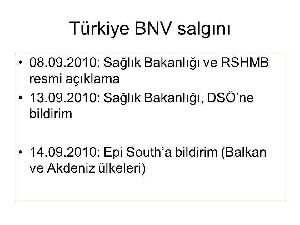 Türkiye BNV salgını 08.09.2010: Sağlık Bakanlığı ve RSHMB resmi açıklama 13.09.2010: Sağlık Bakanlığı, DSÖ'ne bildirim 14.09.2010: Epi South'a bildiri