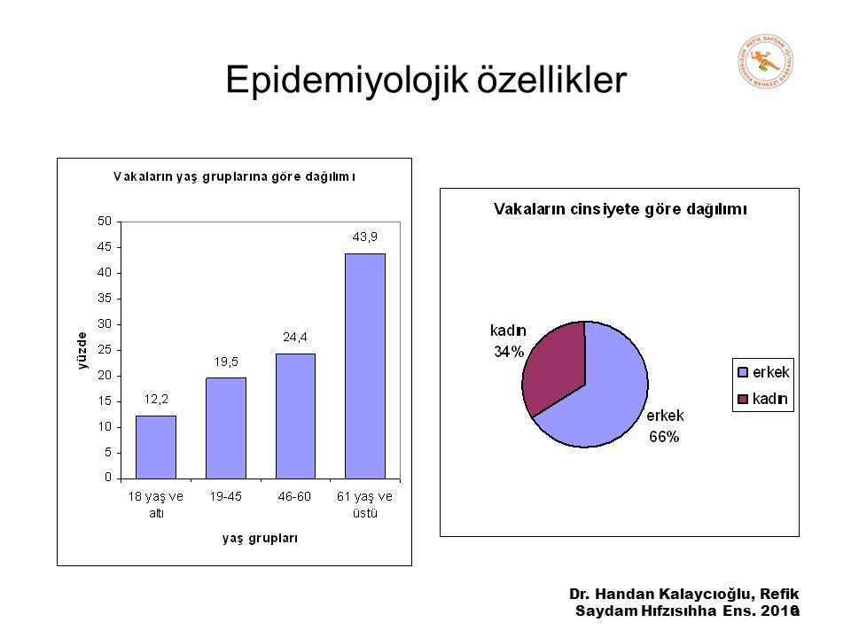 a Epidemiyolojik özellikler Dr. Handan Kalaycıoğlu, Refik Saydam Hıfzısıhha Ens. 2010