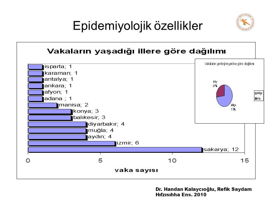 Epidemiyolojik özellikler Dr. Handan Kalaycıoğlu, Refik Saydam Hıfzısıhha Ens. 2010