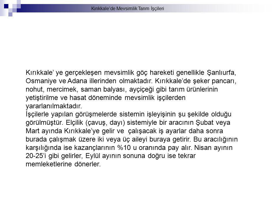 Kırıkkale'de Mevsimlik Tarım İşçileri Kırıkkale' ye gerçekleşen mevsimlik göç hareketi genellikle Şanlıurfa, Osmaniye ve Adana illerinden olmaktadır.