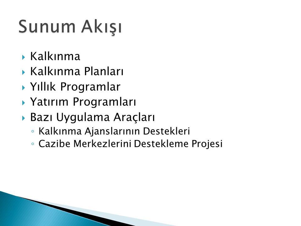  Kalkınma  Kalkınma Planları  Yıllık Programlar  Yatırım Programları  Bazı Uygulama Araçları ◦ Kalkınma Ajanslarının Destekleri ◦ Cazibe Merkezle