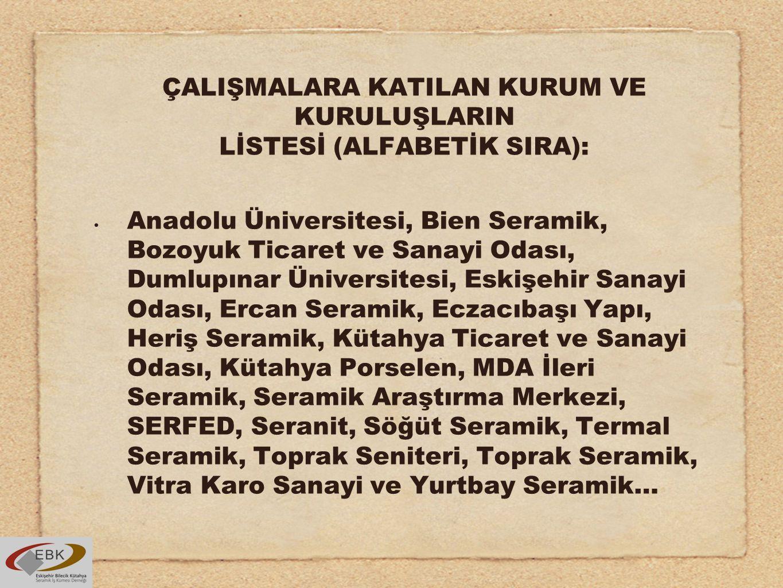 ÇALIŞMALARA KATILAN KURUM VE KURULUŞLARIN LİSTESİ (ALFABETİK SIRA): Anadolu Üniversitesi, Bien Seramik, Bozoyuk Ticaret ve Sanayi Odası, Dumlupınar Ün