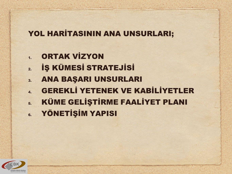 YOL HARİTASININ ANA UNSURLARI; 1.ORTAK VİZYON 2. İŞ KÜMESİ STRATEJİSİ 3.