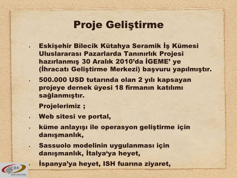 Proje Geliştirme Eskişehir Bilecik Kütahya Seramik İş Kümesi Uluslararası Pazarlarda Tanınırlık Projesi hazırlanmış 30 Aralık 2010'da İGEME' ye (İhracatı Geliştirme Merkezi) başvuru yapılmıştır.