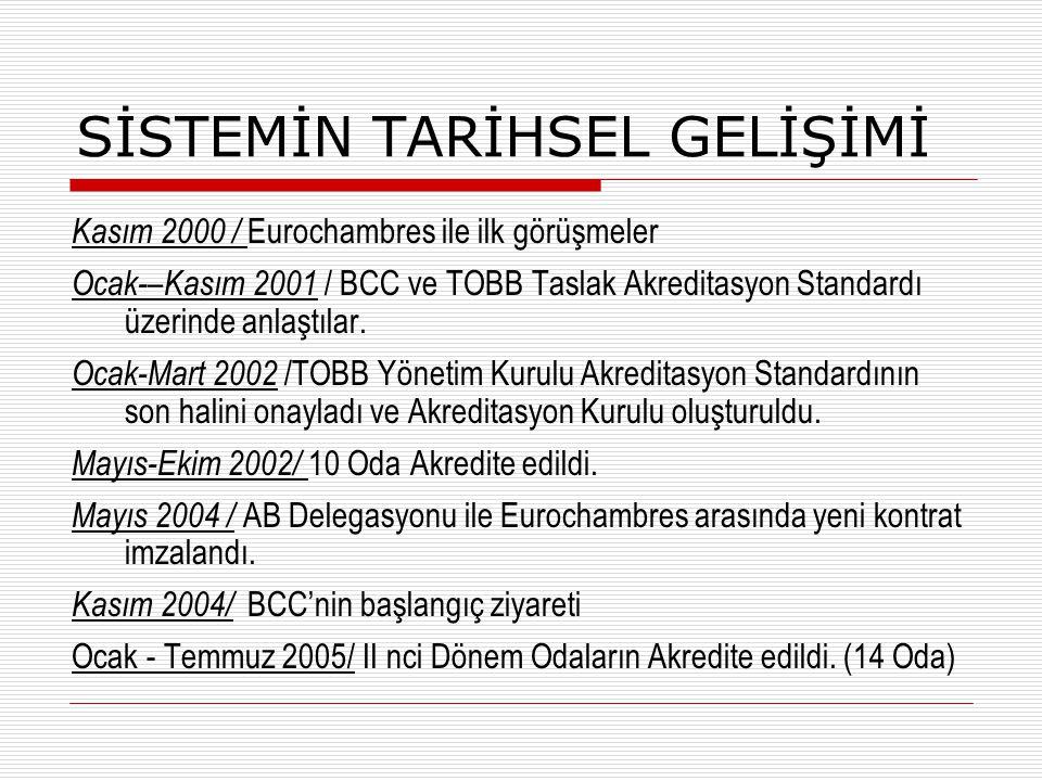 SİSTEMİN TARİHSEL GELİŞİMİ Kasım 2000 / Eurochambres ile ilk görüşmeler Ocak-–Kasım 2001 / BCC ve TOBB Taslak Akreditasyon Standardı üzerinde anlaştıl
