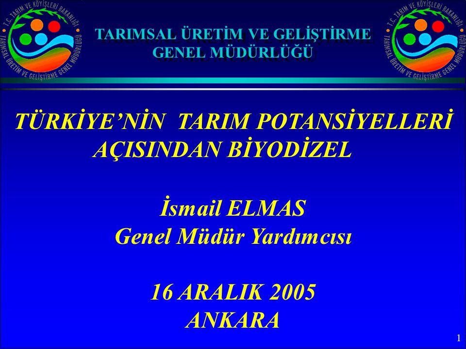 1 TÜRKİYE'NİN TARIM POTANSİYELLERİ AÇISINDAN BİYODİZEL TARIMSAL ÜRETİM VE GELİŞTİRME GENEL MÜDÜRLÜĞÜ İsmail ELMAS Genel Müdür Yardımcısı 16 ARALIK 2005 ANKARA