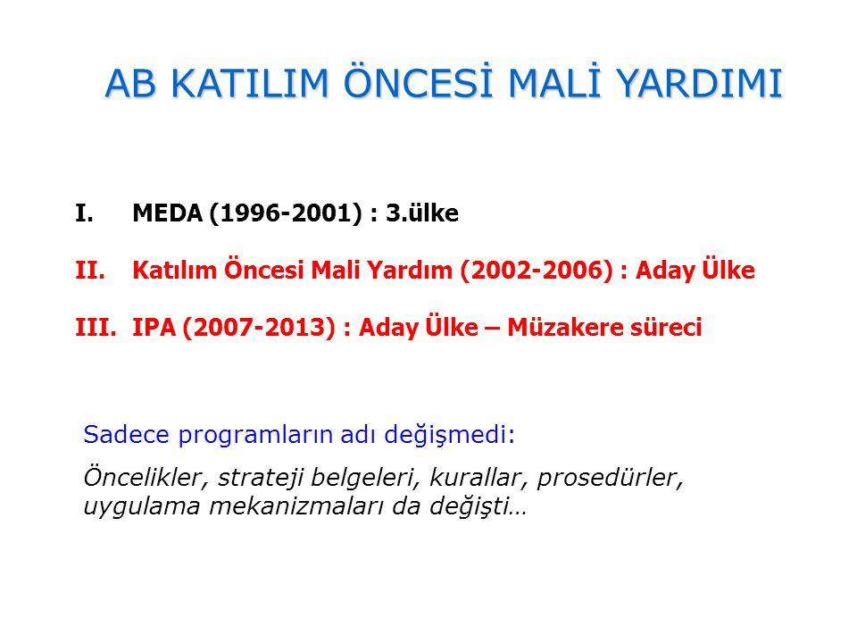 AB KATILIM ÖNCESİ MALİ YARDIMI I.MEDA (1996-2001) : 3.ülke II.Katılım Öncesi Mali Yardım (2002-2006) : Aday Ülke III.IPA (2007-2013) : Aday Ülke – Müz