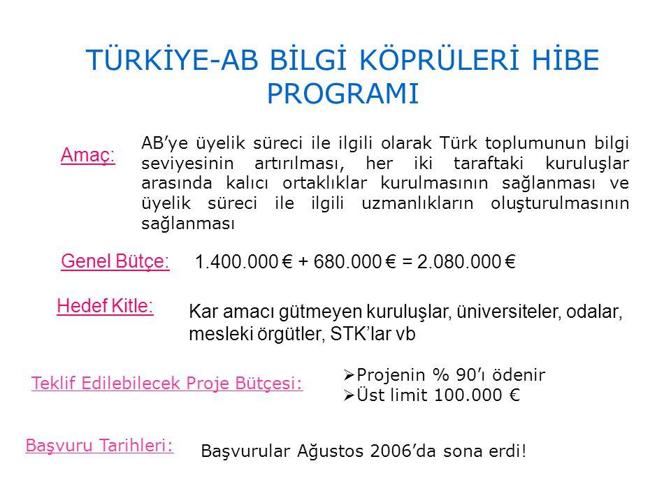 TÜRKİYE-AB BİLGİ KÖPRÜLERİ HİBE PROGRAMI Amaç: AB'ye üyelik süreci ile ilgili olarak Türk toplumunun bilgi seviyesinin artırılması, her iki taraftaki