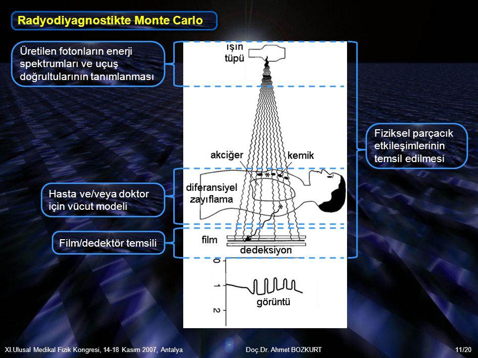 /20 Radyodiyagnostikte Monte Carlo Üretilen fotonların enerji spektrumları ve uçuş doğrultularının tanımlanması Hasta ve/veya doktor için vücut modeli