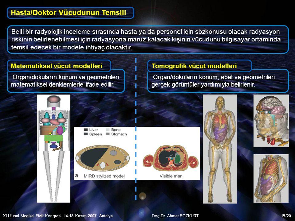 /20 Hasta/Doktor Vücudunun Temsili Belli bir radyolojik inceleme sırasında hasta ya da personel için sözkonusu olacak radyasyon riskinin belirlenebilm