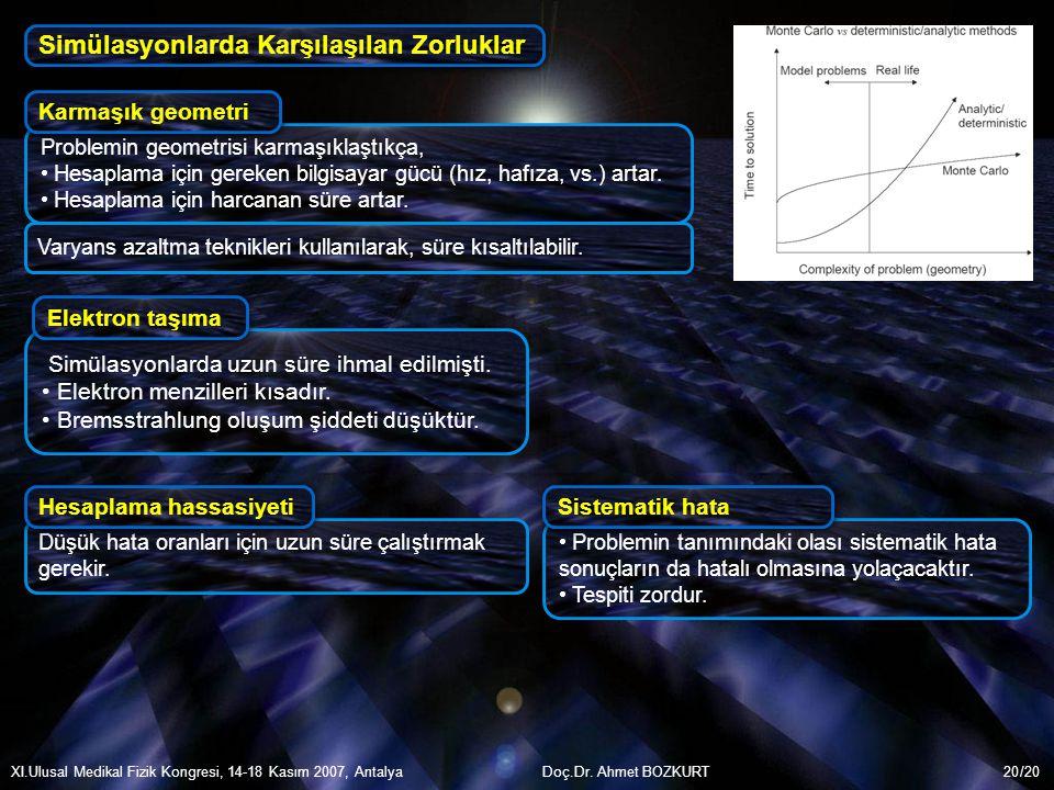 /20 Simülasyonlarda Karşılaşılan Zorluklar Problemin geometrisi karmaşıklaştıkça, Hesaplama için gereken bilgisayar gücü (hız, hafıza, vs.) artar. Hes