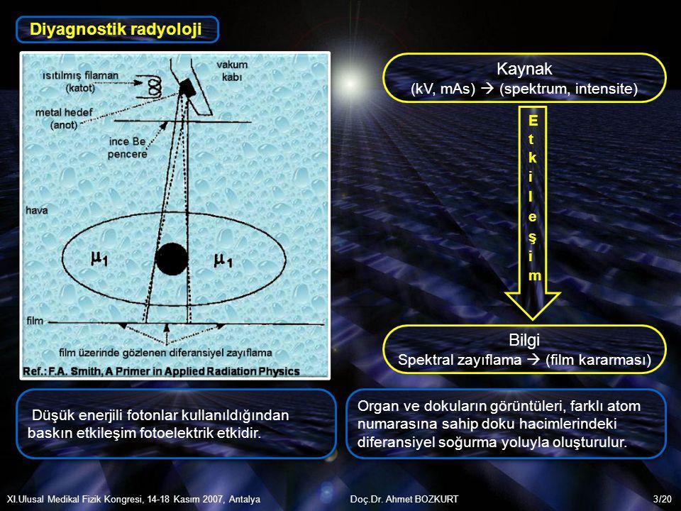 /20 Kaynak (kV, mAs)  (spektrum, intensite) Bilgi Spektral zayıflama  (film kararması) Düşük enerjili fotonlar kullanıldığından baskın etkileşim fot