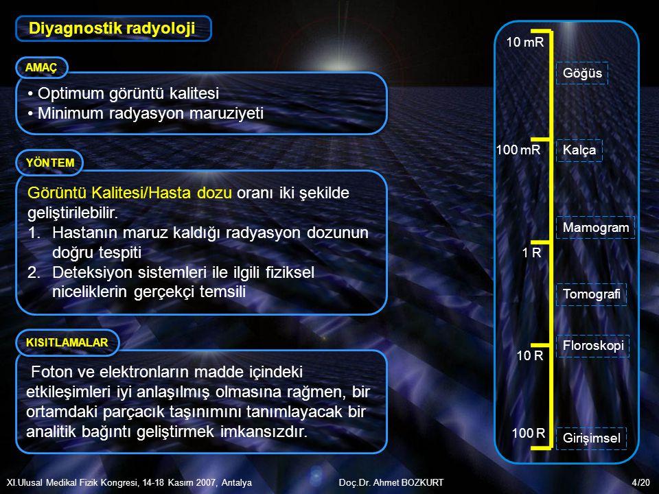 /20 Optimum görüntü kalitesi Minimum radyasyon maruziyeti Optimum görüntü kalitesi Minimum radyasyon maruziyeti AMAÇ 10 mR 100 mR 1 R 10 R 100 R Göğüs