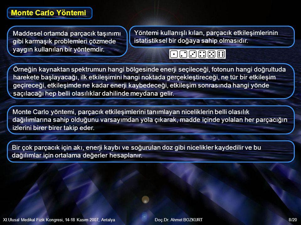 /20 Monte Carlo Yöntemi Monte Carlo yöntemi, parçacık etkileşimlerini tanımlayan niceliklerin belli olasılık dağılımlarına sahip olduğunu varsayımdan